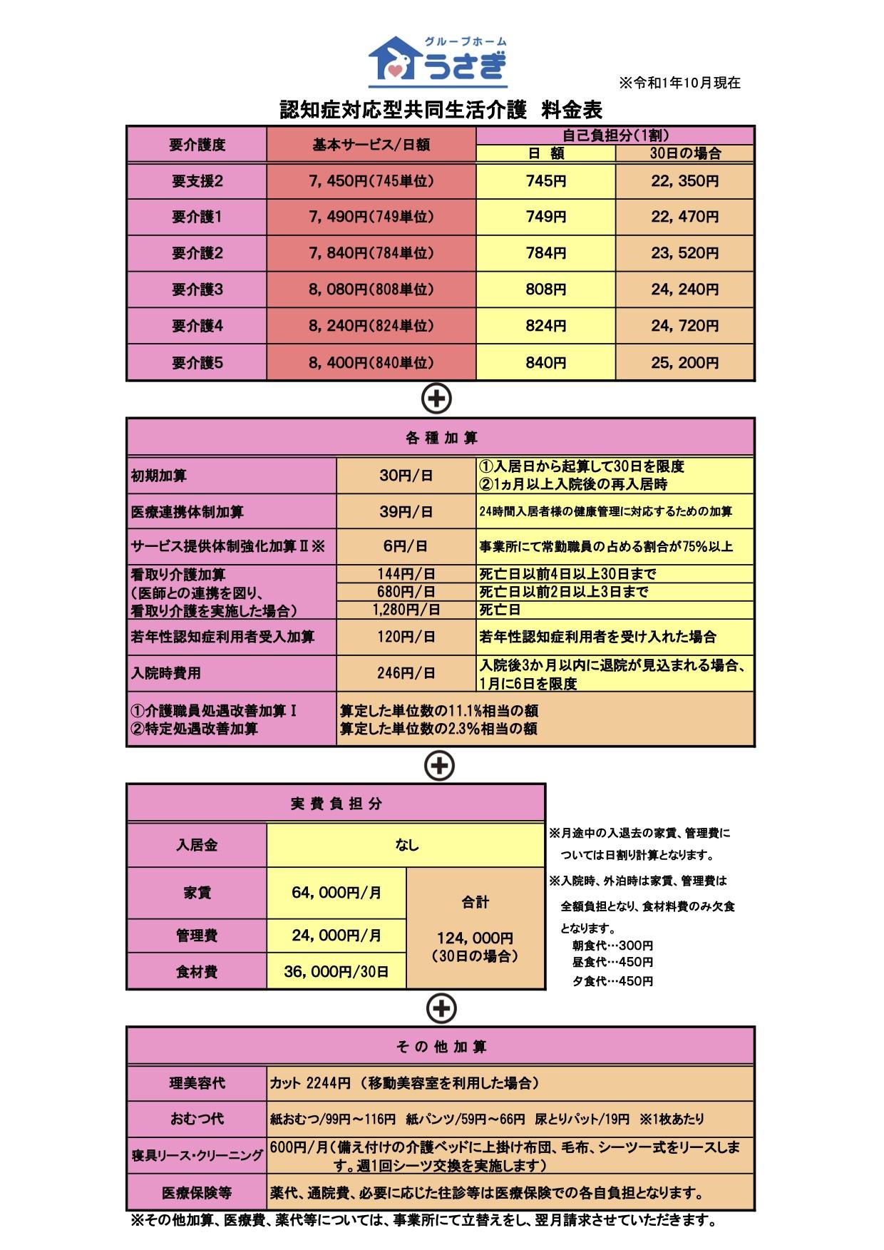 グループホームうさぎの料金表